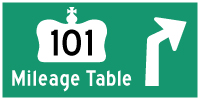 HWY 101 MILEAGE TABLE - © Cameron Bevers