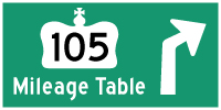 HWY 105 MILEAGE TABLE - © Cameron Bevers