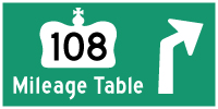 HYPERLINK TO HWY 108 #2 MILEAGE TABLE PAGE - © Cameron Bevers