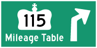 HYPERLINK TO HWY 115 MILEAGE TABLE PAGE - © Cameron Bevers