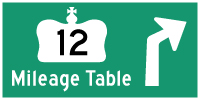 HYPERLINK TO HWY 12 MILEAGE TABLE PAGE - © Cameron Bevers