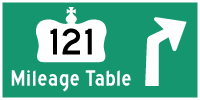 HWY 121 MILEAGE TABLE - © Cameron Bevers