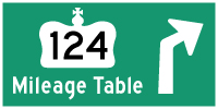 HWY 124 MILEAGE TABLE - © Cameron Bevers