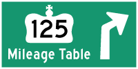 HWY 125 MILEAGE TABLE - © Cameron Bevers