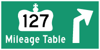 HWY 127 MILEAGE TABLE - © Cameron Bevers