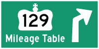 HWY 129 MILEAGE TABLE - © Cameron Bevers