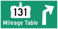 HYPERLINK TO HWY 131 #2 MILEAGE TABLE PAGE - © Cameron Bevers