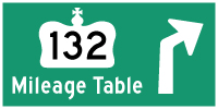 HWY 132 MILEAGE TABLE - © Cameron Bevers
