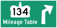 HYPERLINK TO HWY 134 #2 MILEAGE TABLE PAGE - © Cameron Bevers