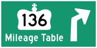 HYPERLINK TO HWY 136 MILEAGE TABLE PAGE - © Cameron Bevers