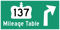 HYPERLINK TO HWY 137 MILEAGE TABLE PAGE - © Cameron Bevers