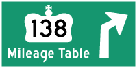 HWY 138 MILEAGE TABLE - © Cameron Bevers