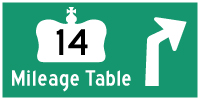 HYPERLINK TO HWY 14 MILEAGE TABLE PAGE - © Cameron Bevers