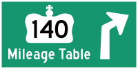 HYPERLINK TO HWY 140 MILEAGE TABLE PAGE - © Cameron Bevers