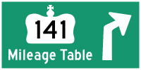 HYPERLINK TO HWY 141 MILEAGE TABLE PAGE - © Cameron Bevers