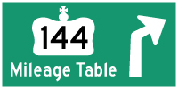 HWY 144 MILEAGE TABLE - © Cameron Bevers