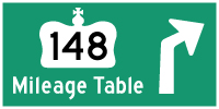 HYPERLINK TO HWY 148 MILEAGE TABLE PAGE - © Cameron Bevers