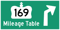 HWY 169 MILEAGE TABLE - © Cameron Bevers
