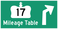 HYPERLINK TO HWY 17 MILEAGE TABLE PAGE - © Cameron Bevers