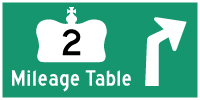 HWY 2 MILEAGE TABLE - © Cameron Bevers
