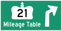 HYPERLINK TO HWY 21 MILEAGE TABLE PAGE - © Cameron Bevers