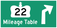 HYPERLINK TO HWY 22 MILEAGE TABLE PAGE - © Cameron Bevers