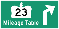 HYPERLINK TO HWY 23 MILEAGE TABLE PAGE - © Cameron Bevers
