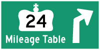 HWY 24 MILEAGE TABLE - © Cameron Bevers