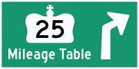 HWY 25 MILEAGE TABLE - © Cameron Bevers