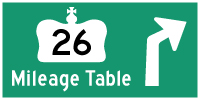 HWY 26 MILEAGE TABLE - © Cameron Bevers