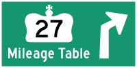 HWY 27 MILEAGE TABLE - © Cameron Bevers