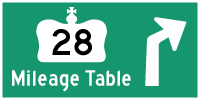 HWY 28 MILEAGE TABLE - © Cameron Bevers