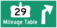 HYPERLINK TO HWY 29 MILEAGE TABLE PAGE - © Cameron Bevers