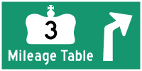 HWY 3 MILEAGE TABLE - © Cameron Bevers