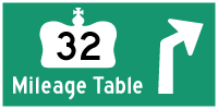 HWY 32 MILEAGE TABLE - © Cameron Bevers