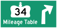 HYPERLINK TO HWY 34 MILEAGE TABLE PAGE - © Cameron Bevers