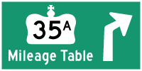 HWY 35A MILEAGE TABLE - © Cameron Bevers