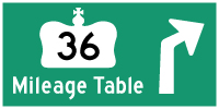 HWY 36 MILEAGE TABLE - © Cameron Bevers