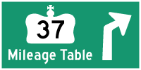 HWY 37 MILEAGE TABLE - © Cameron Bevers