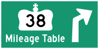HWY 38 MILEAGE TABLE - © Cameron Bevers