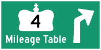 HWY 4 MILEAGE TABLE - © Cameron Bevers