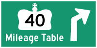 HWY 40 MILEAGE TABLE - © Cameron Bevers