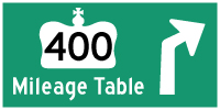 HWY 400 MILEAGE TABLE - © Cameron Bevers