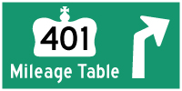 HWY 401 MILEAGE TABLE - © Cameron Bevers