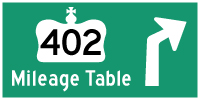 HWY 402 MILEAGE TABLE - © Cameron Bevers