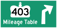 HWY 403 MILEAGE TABLE - © Cameron Bevers