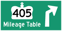HWY 405 MILEAGE TABLE - © Cameron Bevers