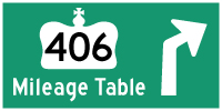 HWY 406 MILEAGE TABLE - © Cameron Bevers