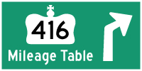 HYPERLINK TO HWY 416 MILEAGE TABLE PAGE - © Cameron Bevers