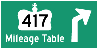 HWY 417 MILEAGE TABLE - © Cameron Bevers